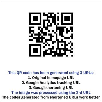 Short URL QR code