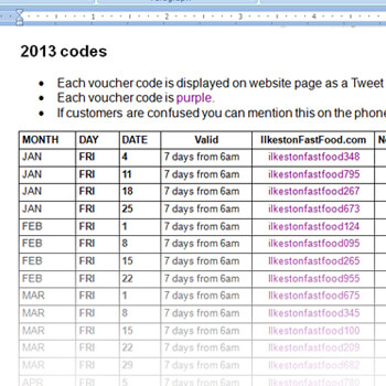 Voucher codes list