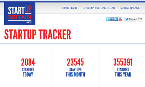 UK Start Up Tracker