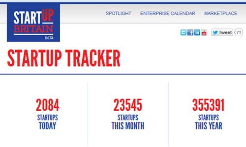 UK Start Up Tracker