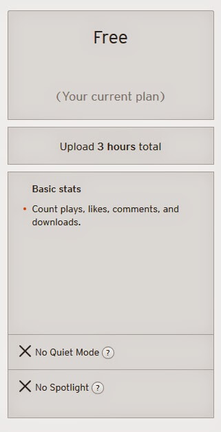 Soundcloud 3 Hours Basic Account