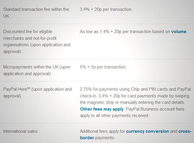 PayPal – Darren's Small Biz Tools