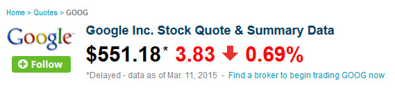 Goog Stock Price March 2015