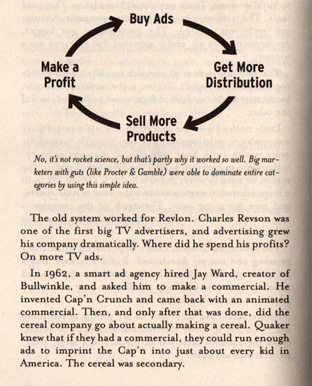 TV Industrial System Diagram
