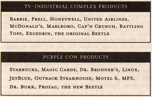 TV Industrial Complex VS Purple Cow