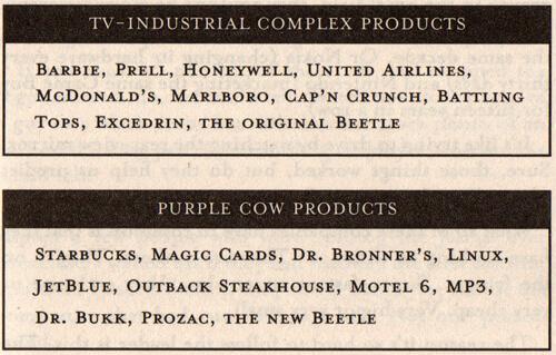 TV Industrial Complex VS Purple Cow