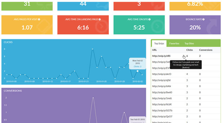 Sniply Dashboard Overview
