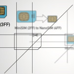 SIM Card Cutting Guide