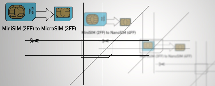 Attractive SIM Card Cutting Guide