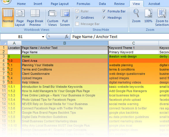 Spreadsheet SEO Planning Development