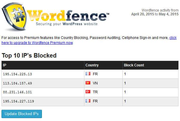WordFence IP Blocking Monitor