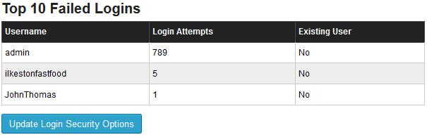 WordFence User Login Attempts